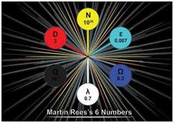 6 عدد شگفتانگیزی که جهان بر پایه آنها شکل گرفته است!…